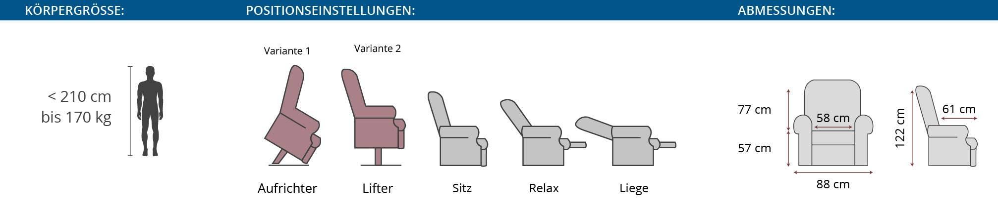 Spez-Komfort-f-per-m-UEbergroesse_1motorig
