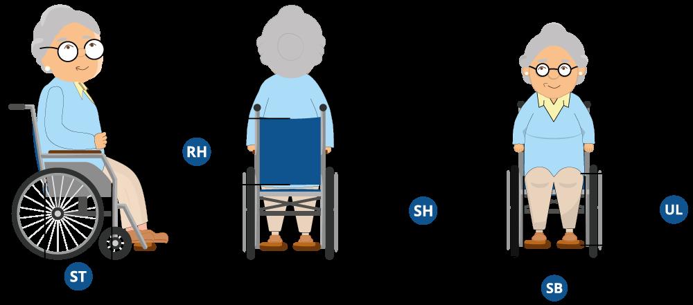 Rollstuhlmasse-richtig-ausmessen