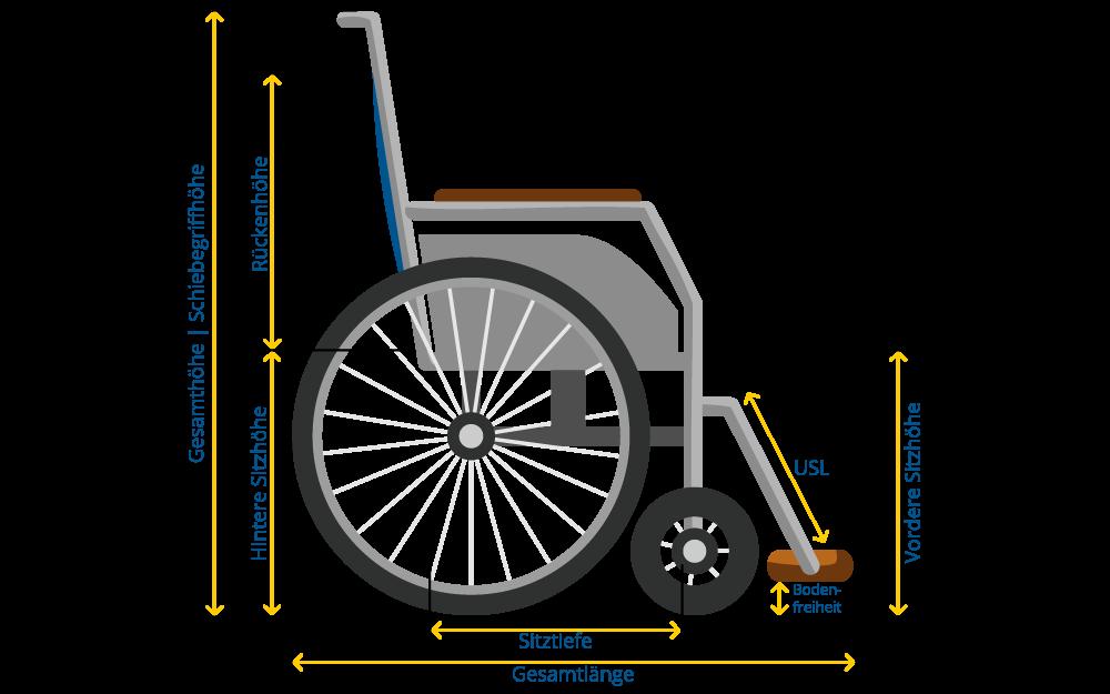 Rollstuhlmaße